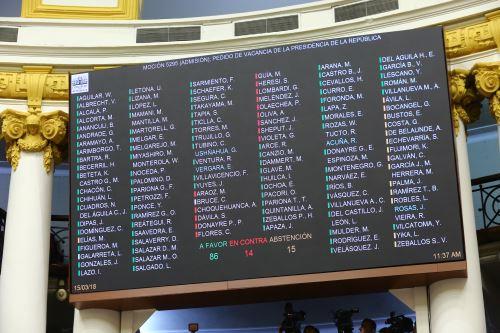 Vacancia presidencial: así votaron las bancadas la admisión de la moción [galería]