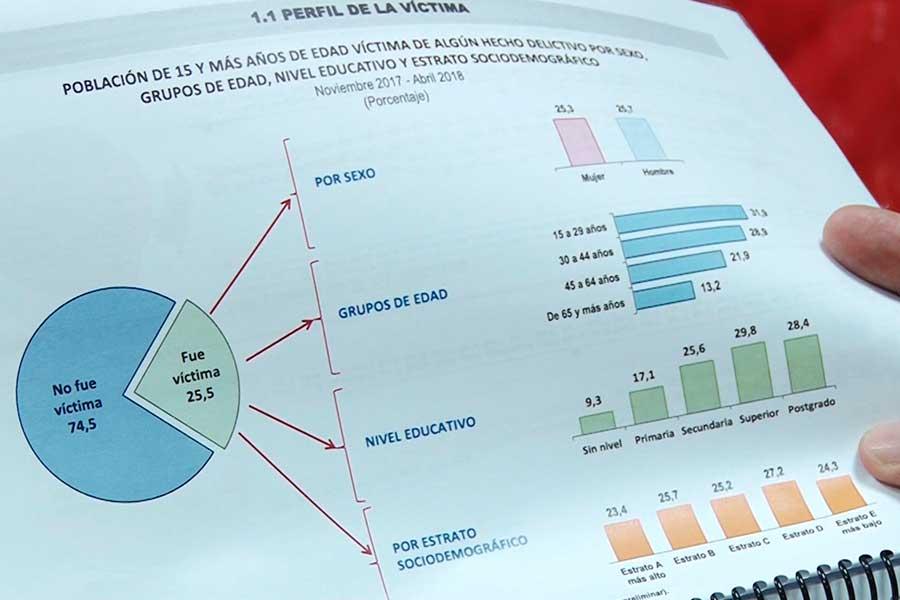 Hechos delictivos se reducen en Lima