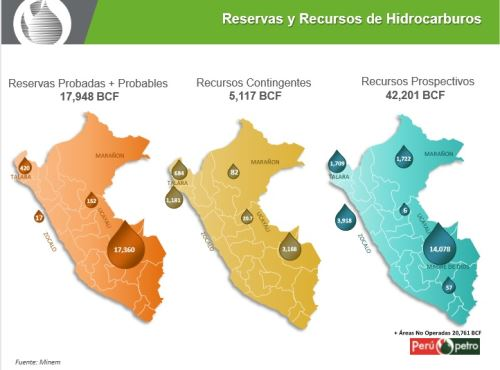 Reservas y recursos de hidrocarburos