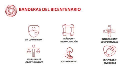 Seis son las banderas del Bicentenario de la Independencia del Perú o grandes objetivos trazados al 2021.