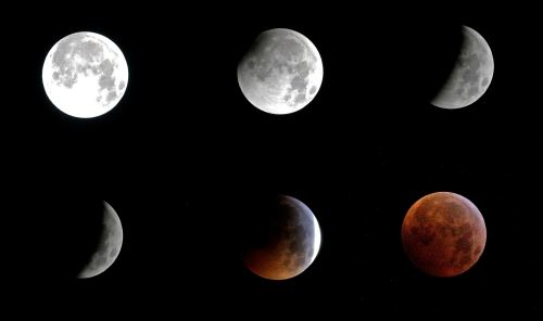 Fases del eclipse lunar en Portugal