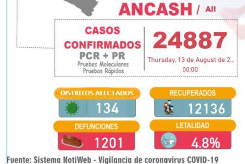 Así va la pandemia del covid-19 en Áncash, según la Dirección Regional de Salud.