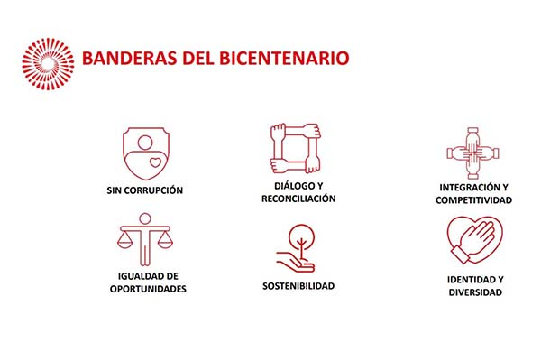 5 objetivos para el Bicentenario