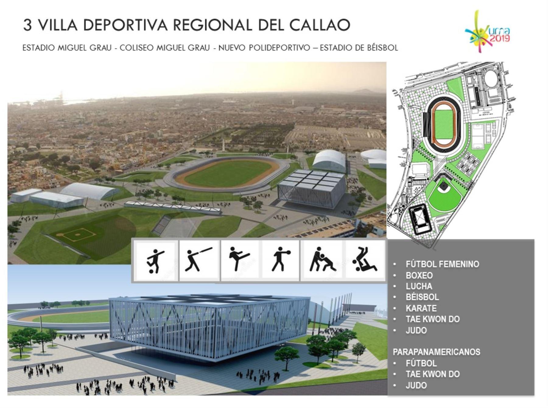 La Villa Regional del Callao