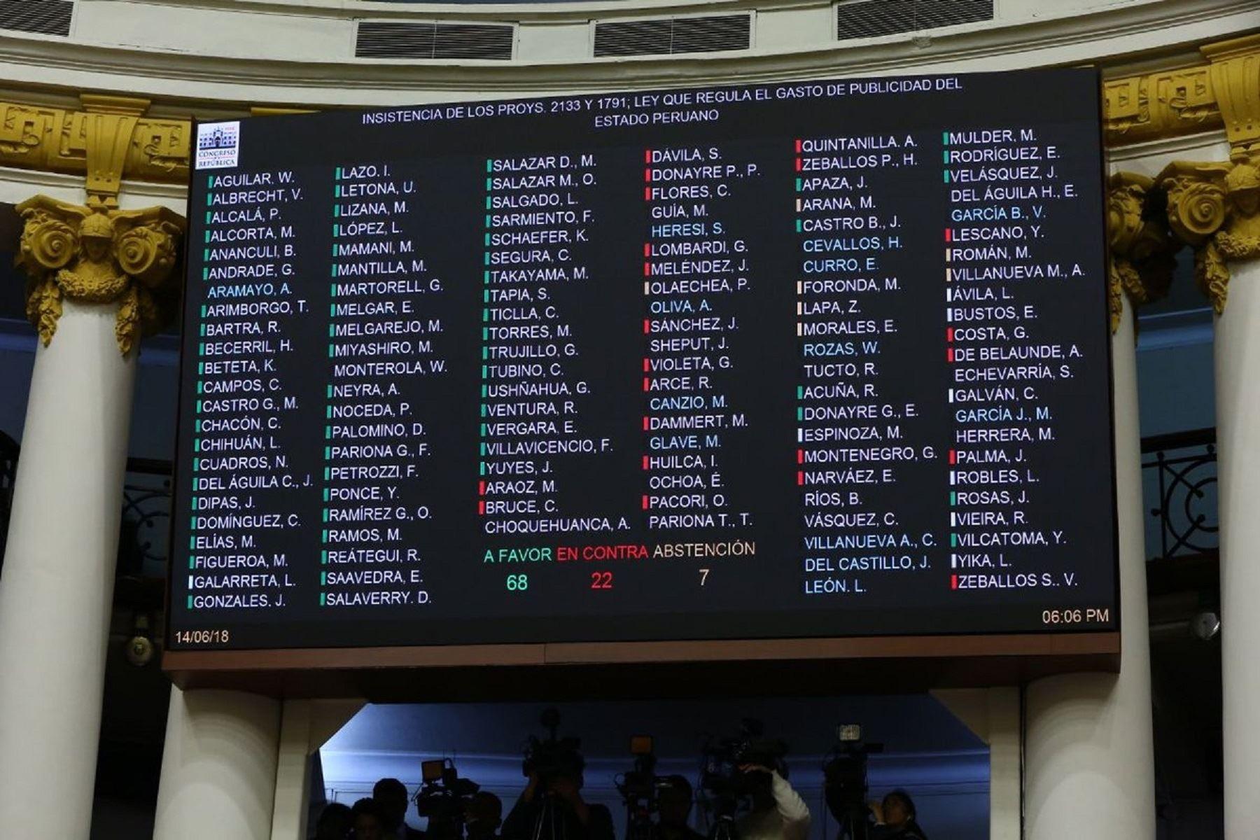 Congreso aprueba insistencia a proyecto de ley que prohíbe publicidad estatal en medios privados. Foto: Difusión.