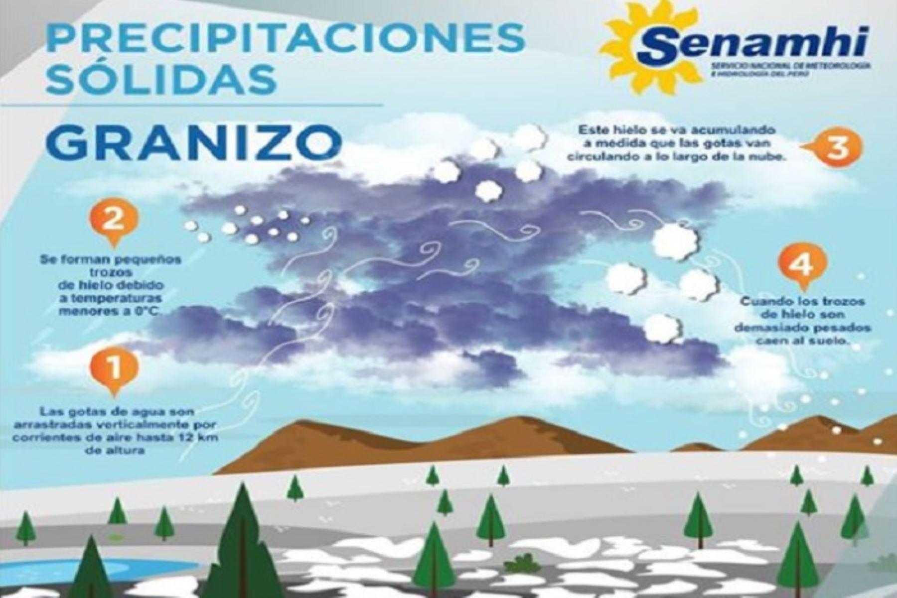 Desde este sábado hasta el lunes 17 de junio, la Sierra soportará nevada y granizada, pronosticó el Senamhi.