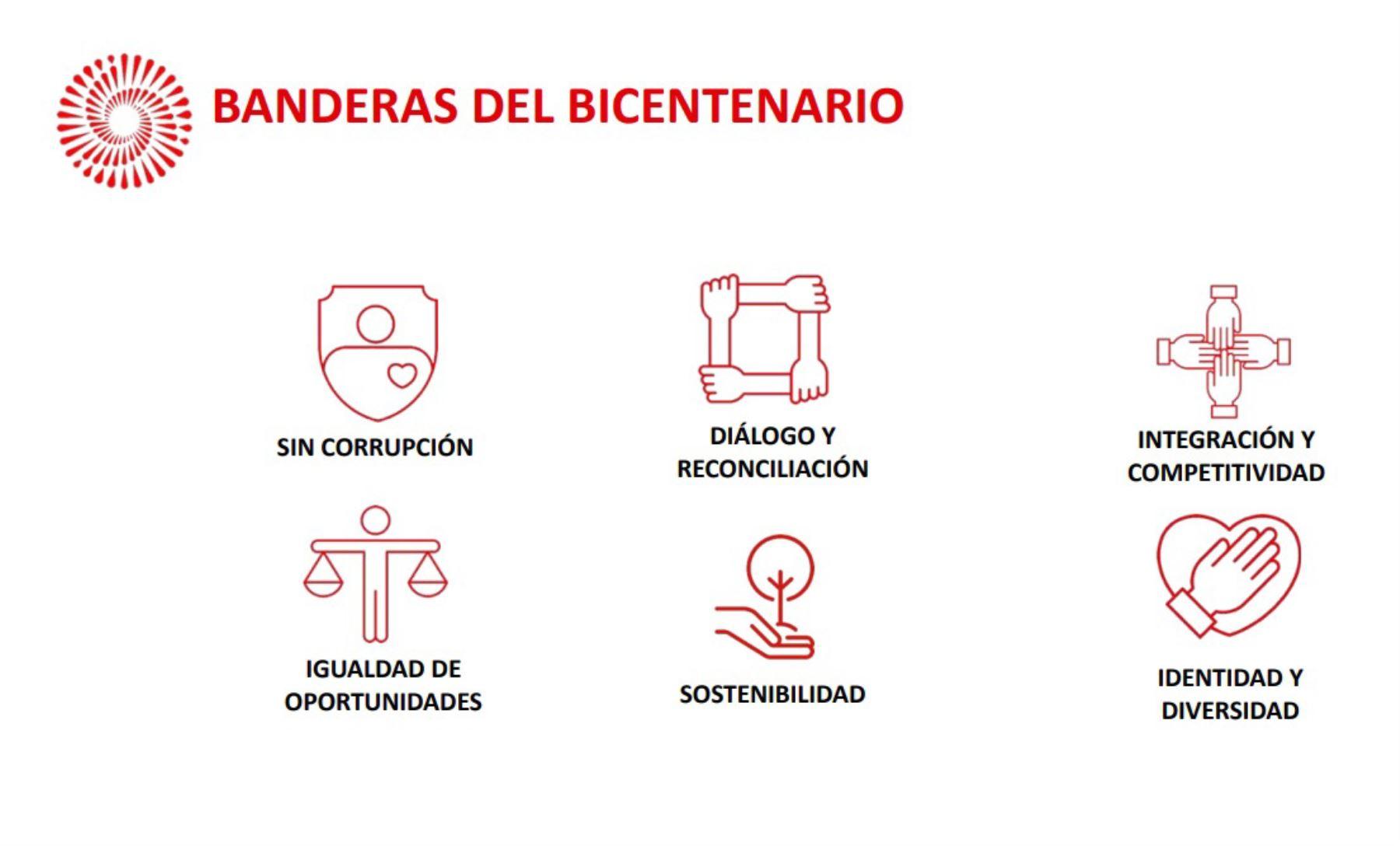 """Bicentenario: estas son las """"banderas"""" o grandes objetivos al 2021"""