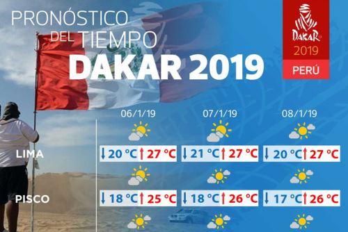 Rally Dakar 2019: conoce el pronóstico del clima para la partida mañana domingo
