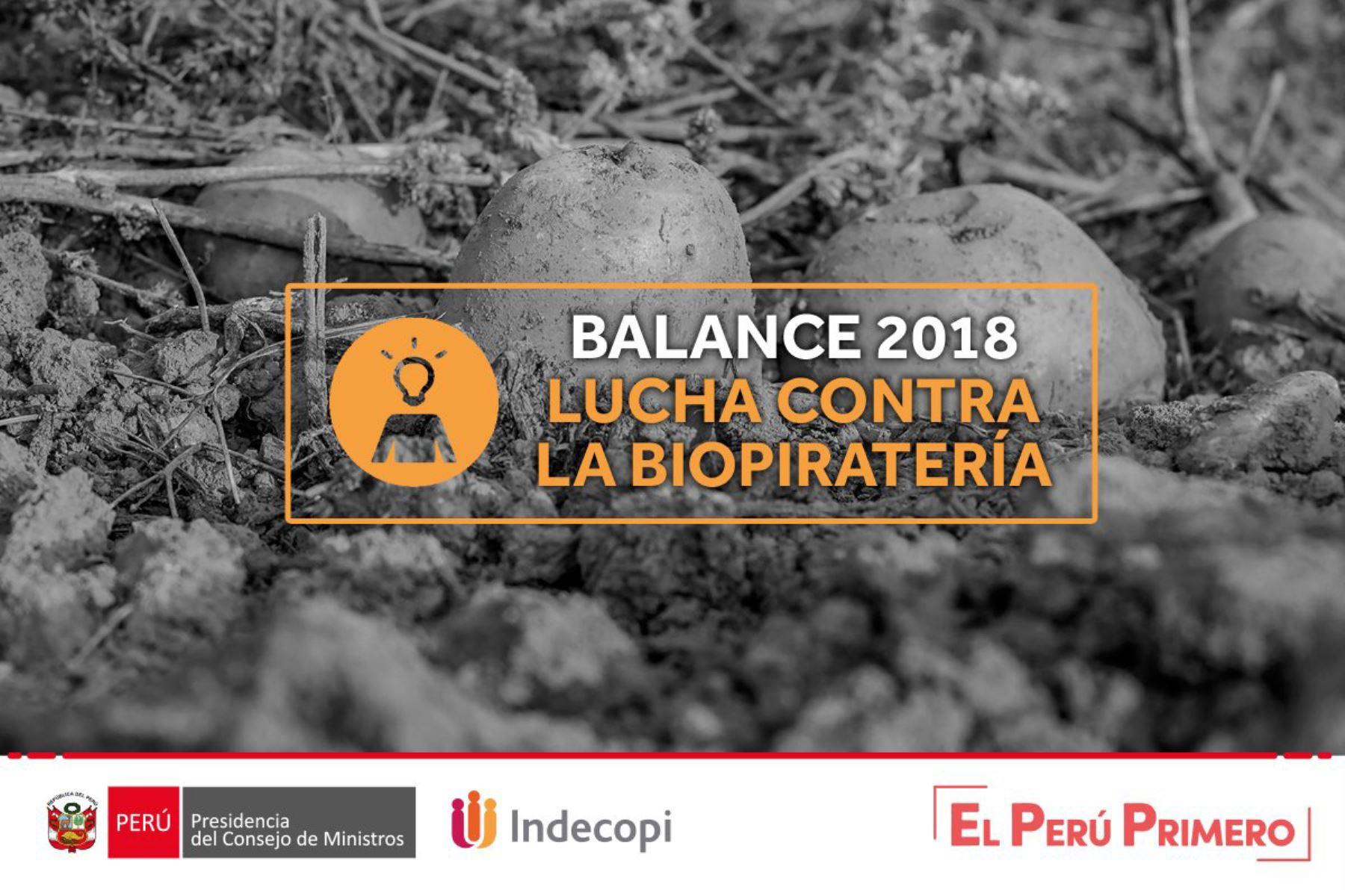 La Comisión Nacional contra la Biopiratería (CNB), presidida por el Instituto Nacional de Defensa de la Competencia y de la Protección de la Propiedad Intelectual (Indecopi), ganó durante 2018, a nivel mundial, 45 casos de biopiratería por uso indebido de conocimientos tradicionales vinculados con recursos biológicos peruanos.