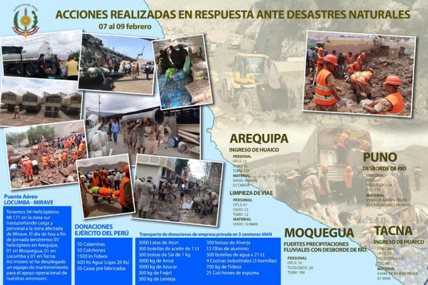 Ejército del Perú detalló las acciones desplegadas en el sur, del 7 al 9 de febrero, ante desastres naturales. Foto: ANDINA