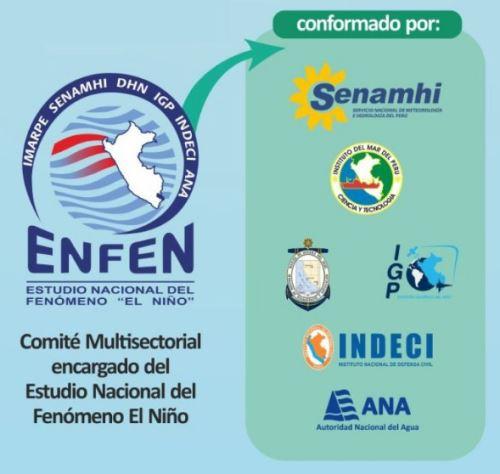 El Enfen advierte que se espera la llegada de una onda Kelvin fría entre setiembre y octubre, que podría disminuir ligeramente la temperatura del mar y aire en la costa peruana. ANDINA/Difusión