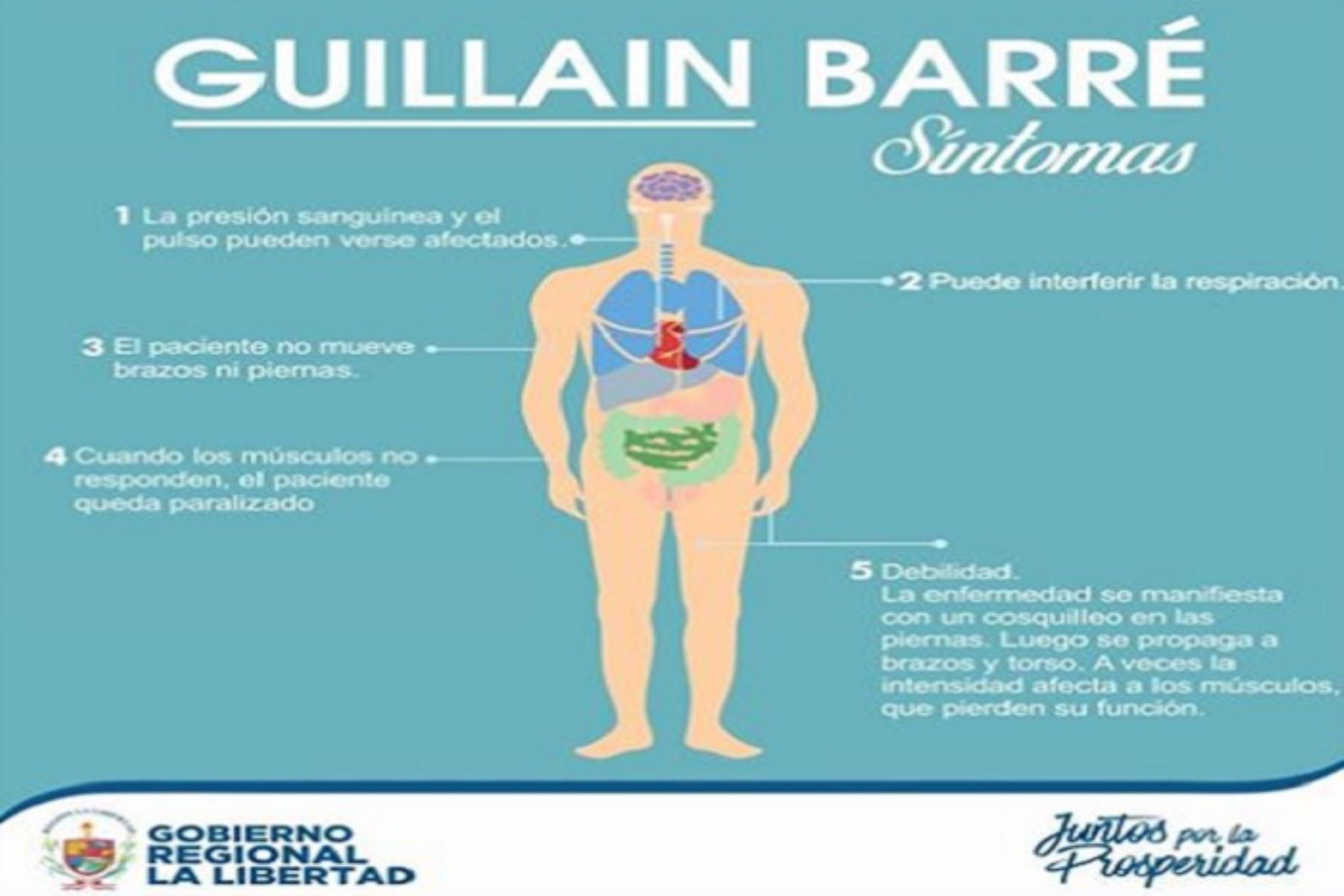 Cinco regiones son declaradas en emergencia por incremento del síndrome — Guillain Barré