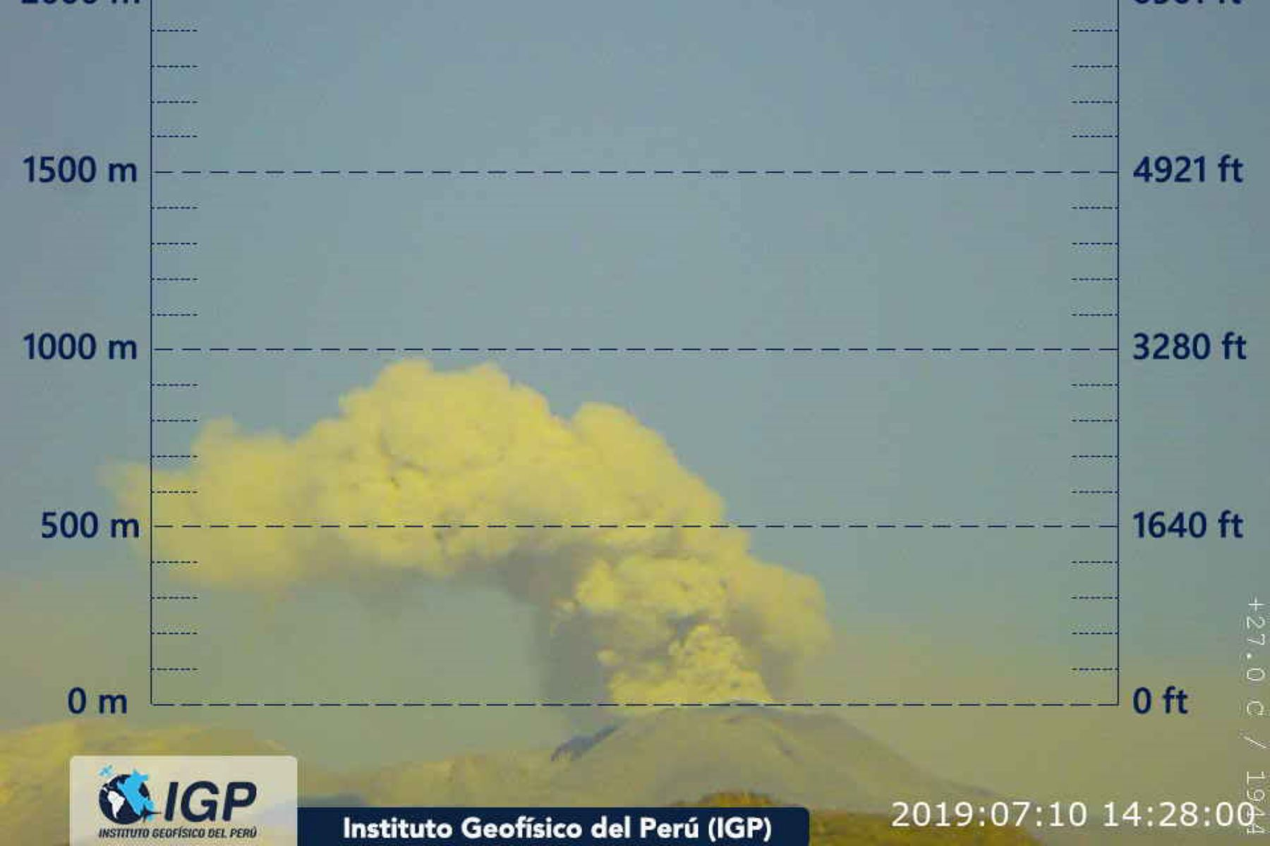 Volcán Sabancaya expulsa cenizas y alertan a poblaciones cercanas de Arequipa. ANDINA/Difusión