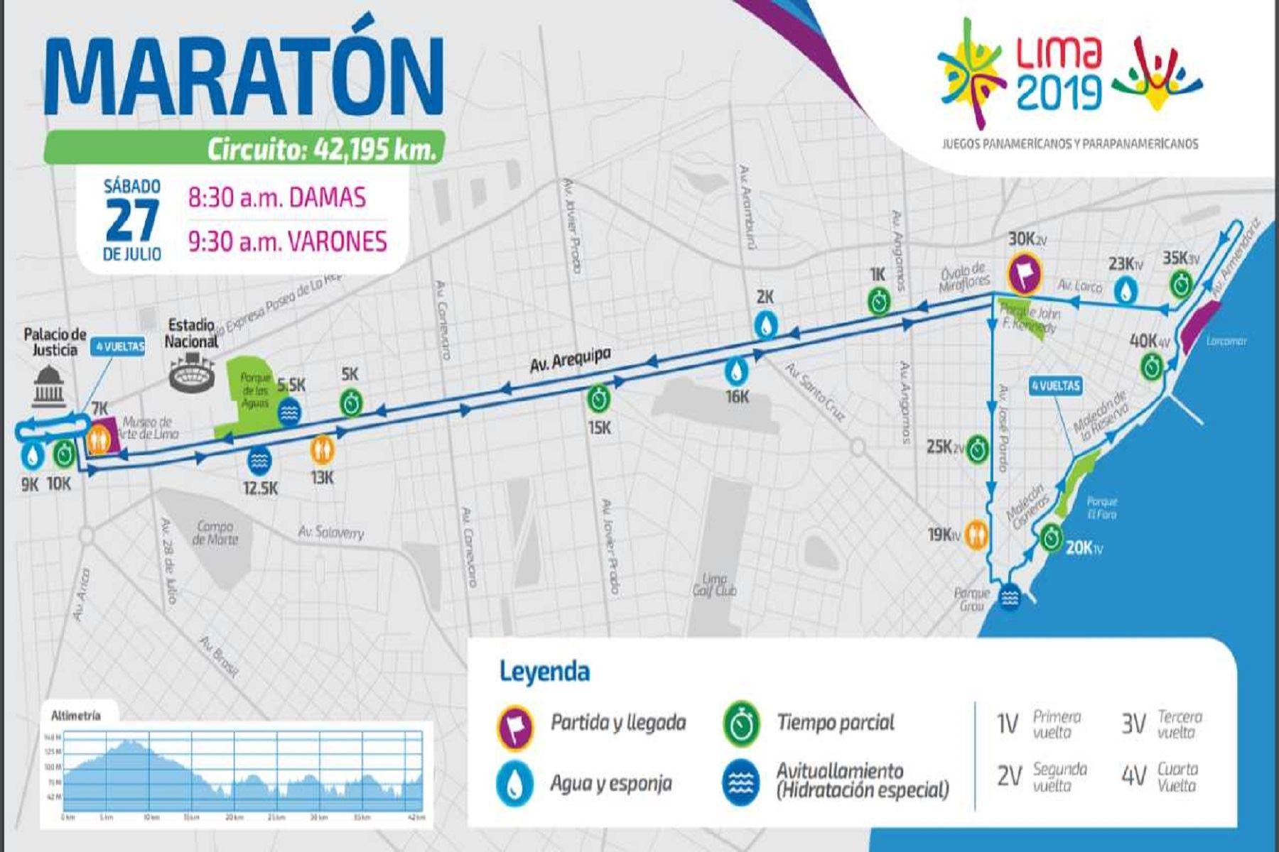 Maratón Lima 2019 Foto: Lima 2019