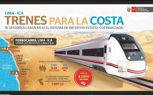 Tren de Cercanías y Ferrocarril San Juan de Marcona-Andahuaylas siguen en marcha.