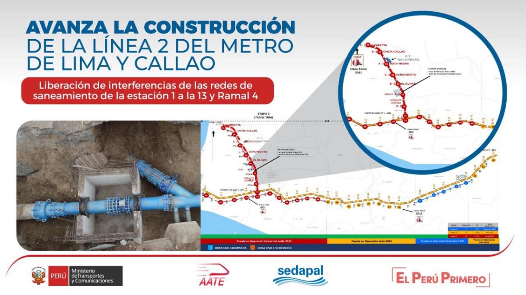Agilizarán obras de saneamiento en los alrededores del metro de Lima y Callao gracias a convenio con Sedapal.