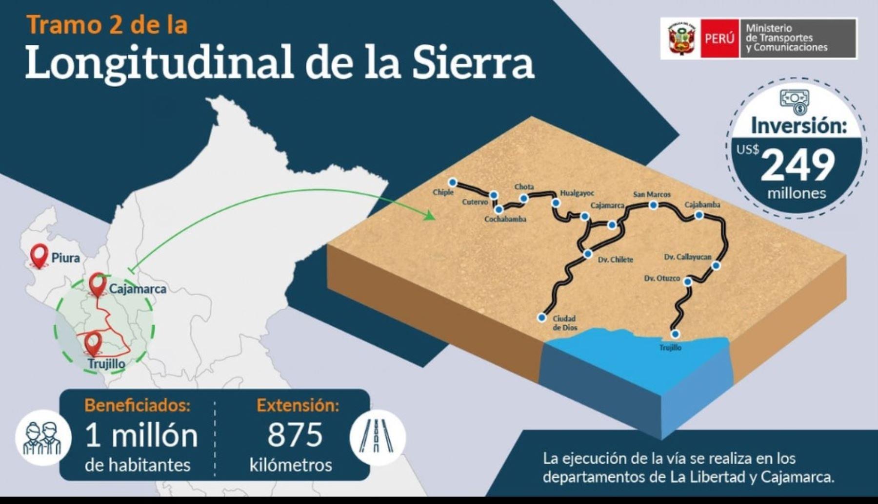 La mencionada vía tiene dos subtramos de rehabilitación y mejoramiento, que comprende la construcción de la carretera Chiple-Cutervo-Cochabamba, en una extensión de 90 kilómetros Actualmente, tiene un avance de 80.43%.