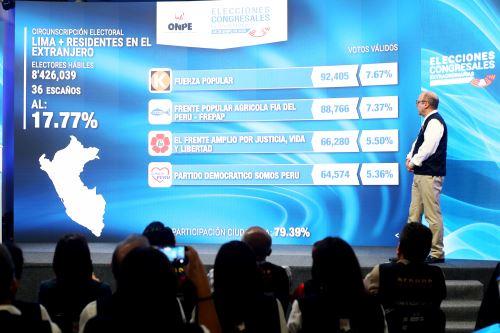 Presentación de resultados Elecciones Congresales Extraordinarias 2020, según la ONPE