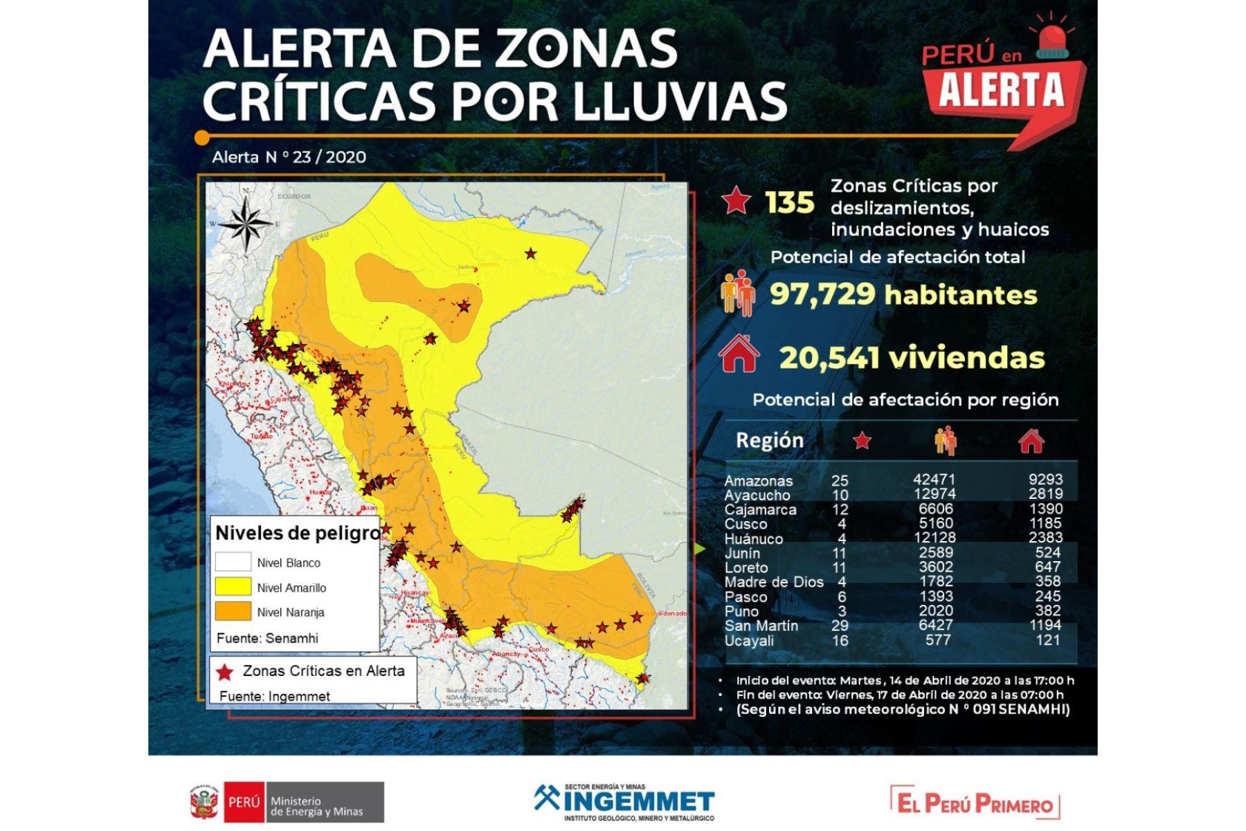 El Ingemmet advirtió que 97,729 habitantes de la Selva podrían ser perjudicados por lluvias. Foto: ANDINA/Difusión