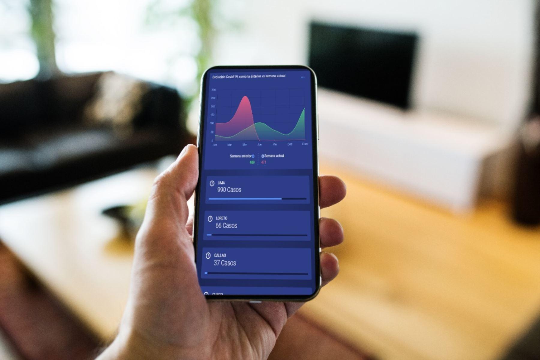 Startup presenta en Loreto novedoso aplicativo móvil que ayudaría a detectar el coronavirus (covid-19). En Iquitos se desarrolló con éxito un piloto. ANDINA/Difusión