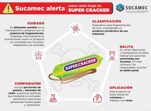 Sucamec alertó a la ciudadanía por la venta ilegal de un pirotécnico industrial peligroso que ya provocó una muerte en La Libertad.