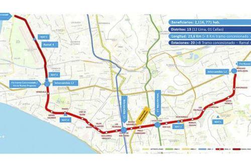 Tanto la Línea 3 como la Línea 4 del Metro de Lima y Callao son megaproyectos que se ejecutarán bajo la modalidad de contrato de gobierno a gobierno. Foto: ANDINA/ATU