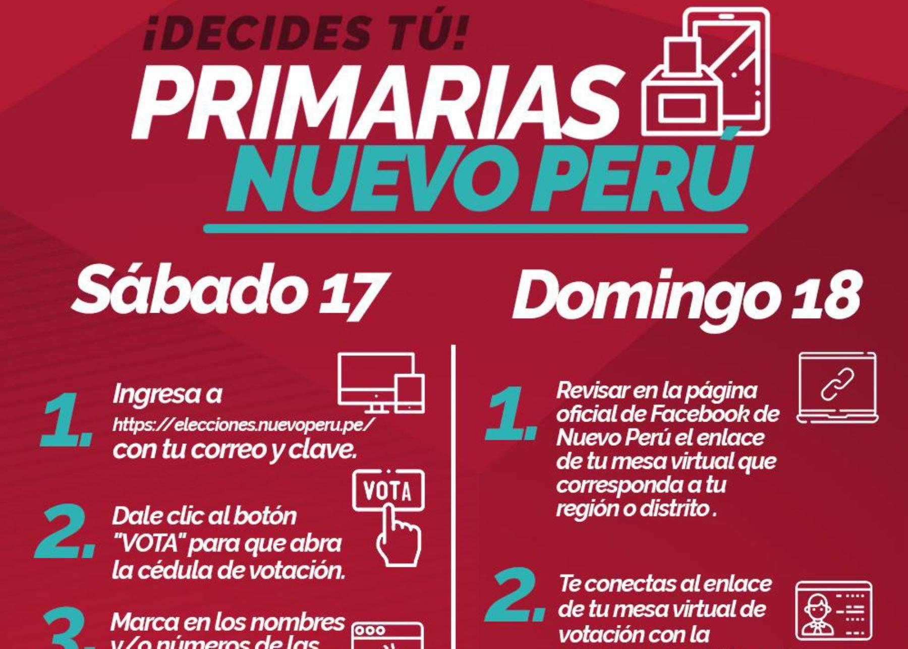 Elecciones primarias en Nuevo Perú.