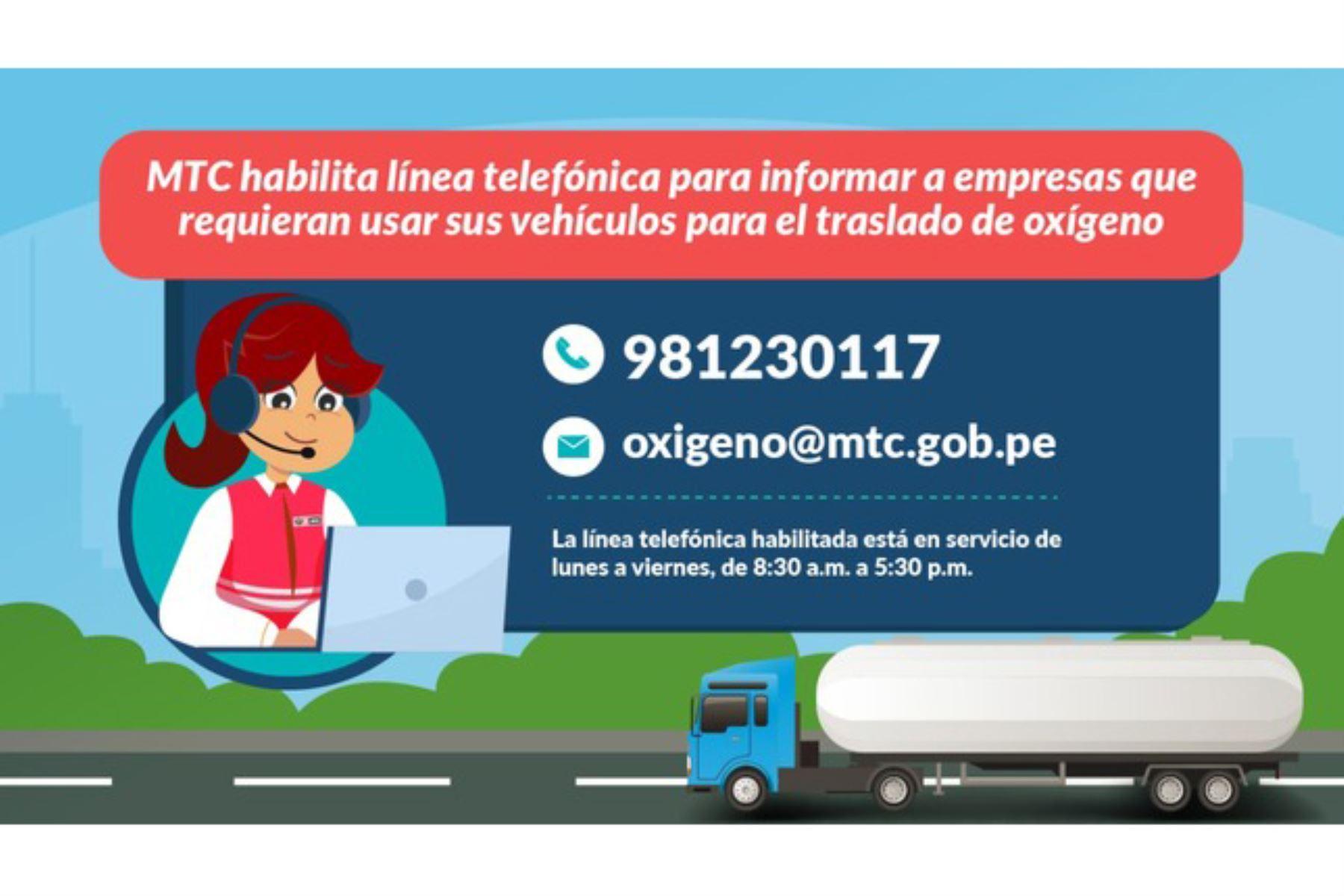 mtc-habilita-linea-telefonica-para-informar-sobre-permiso-vehicular-para-trasladar-oxigeno