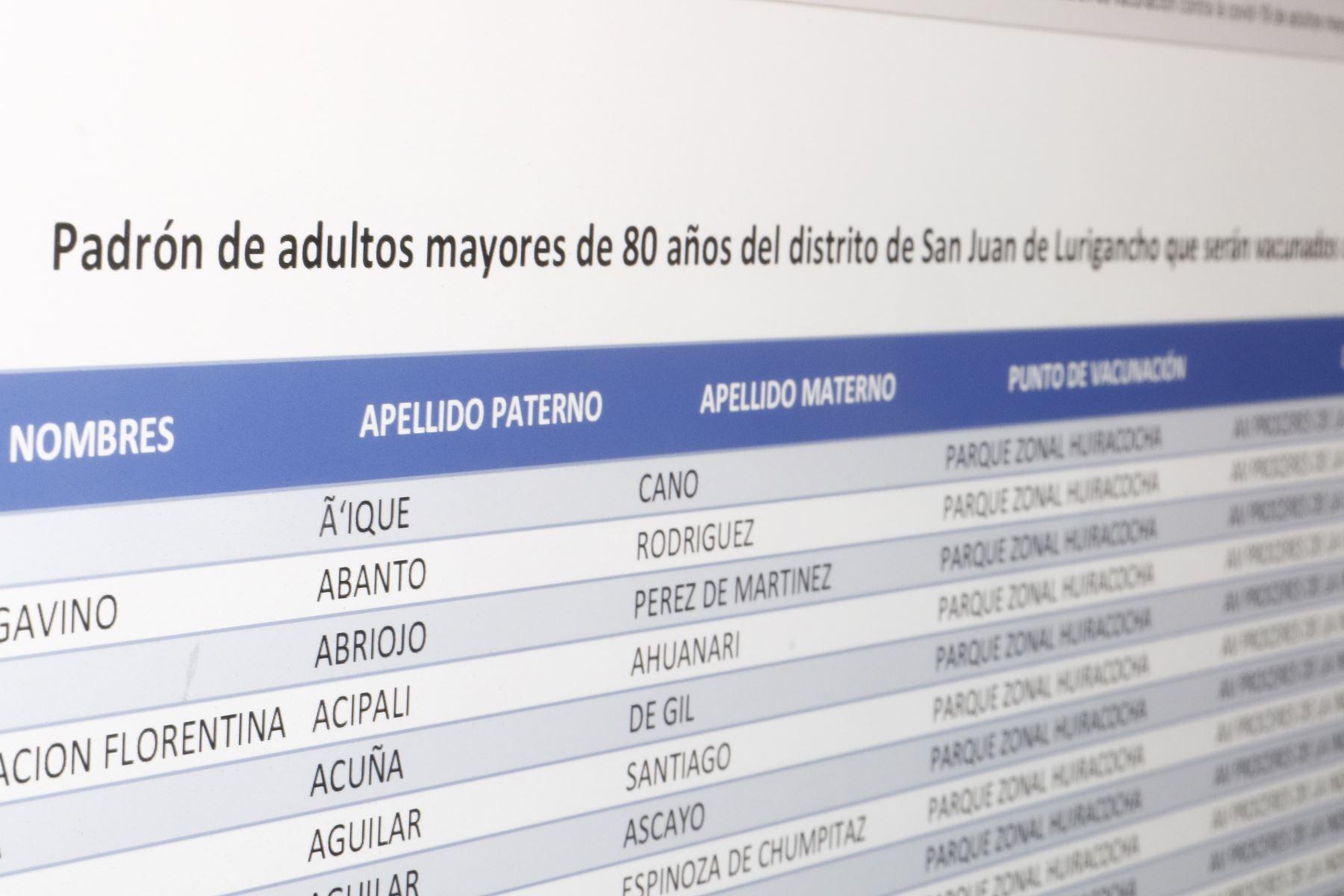 Padrón o listado de adultos mayores de 80 años que se vacunarán en San Juan de Lurigancho ya ha sido difundido por el Minsa. Foto:ANDINA
