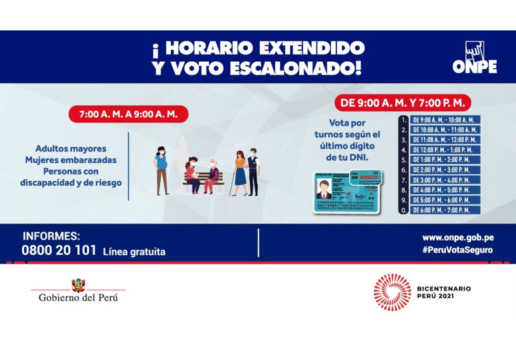 Recomendaciones de la ONPE para las elecciones del 11 de abril.