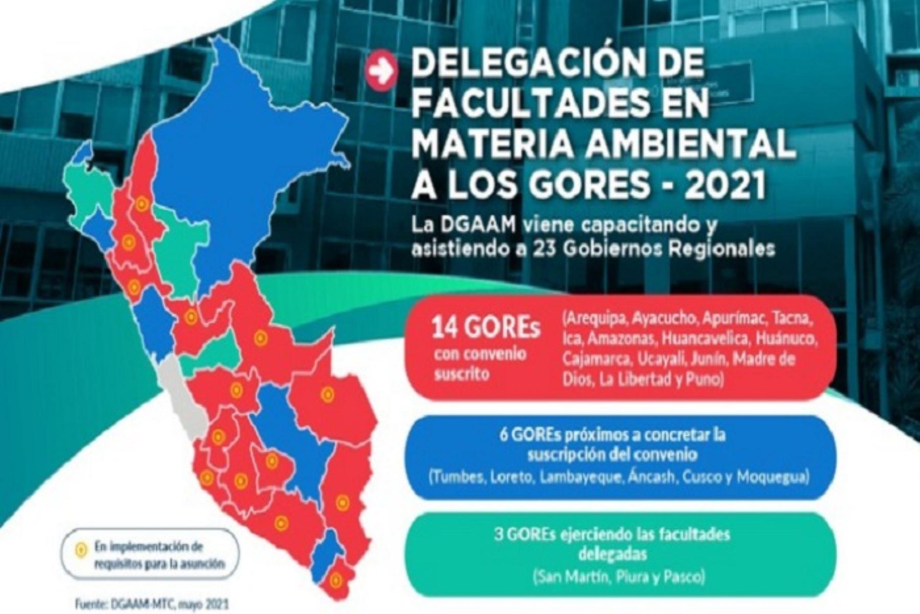 Dichas facultades estaban exclusivamente en manos del MTC,  pero ahora ya son 23 las autoridades regionales que también tienen estas funciones que evitará los viajes a Lima para realizar dichos trámites.