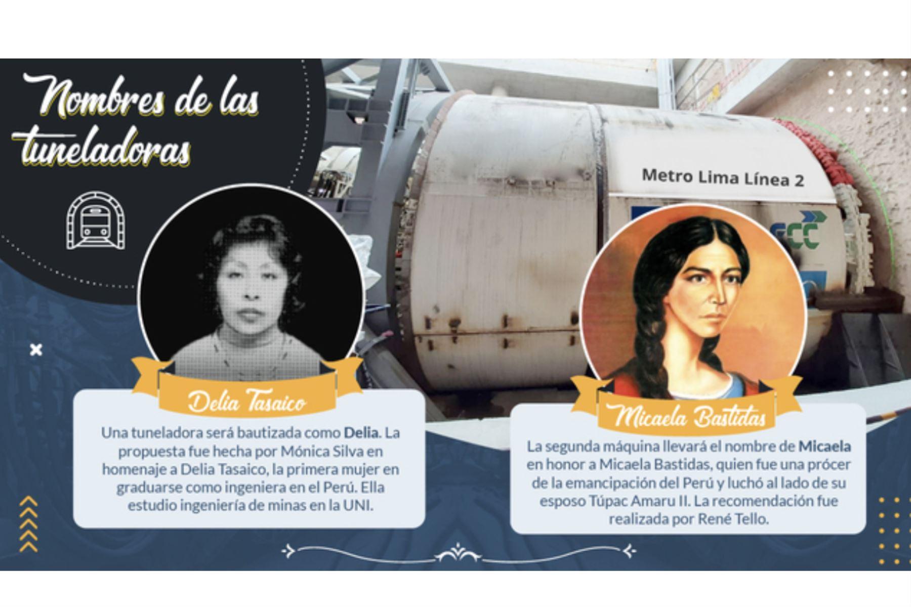Gigantescas tuneladoras para construir Línea 2 del Metro ya tienen nombre: Delia y Micaela