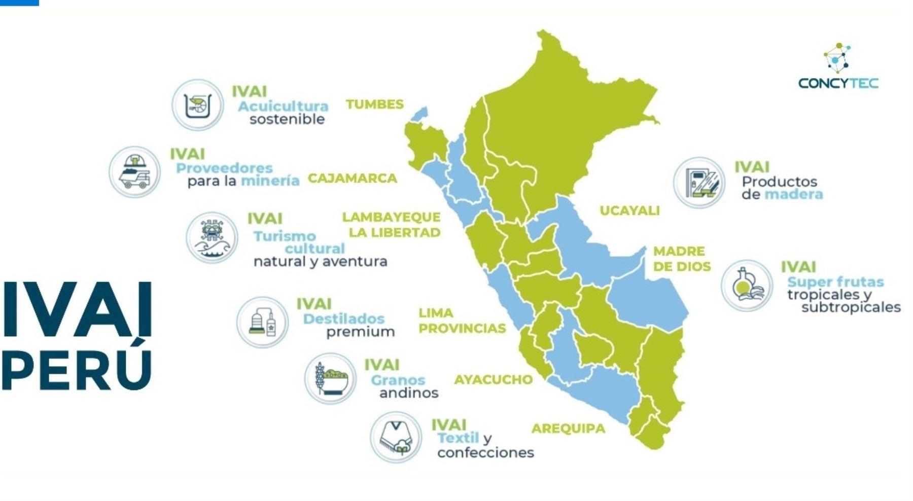 Concytec iniciará diálogo en ocho regiones para promover la innovación