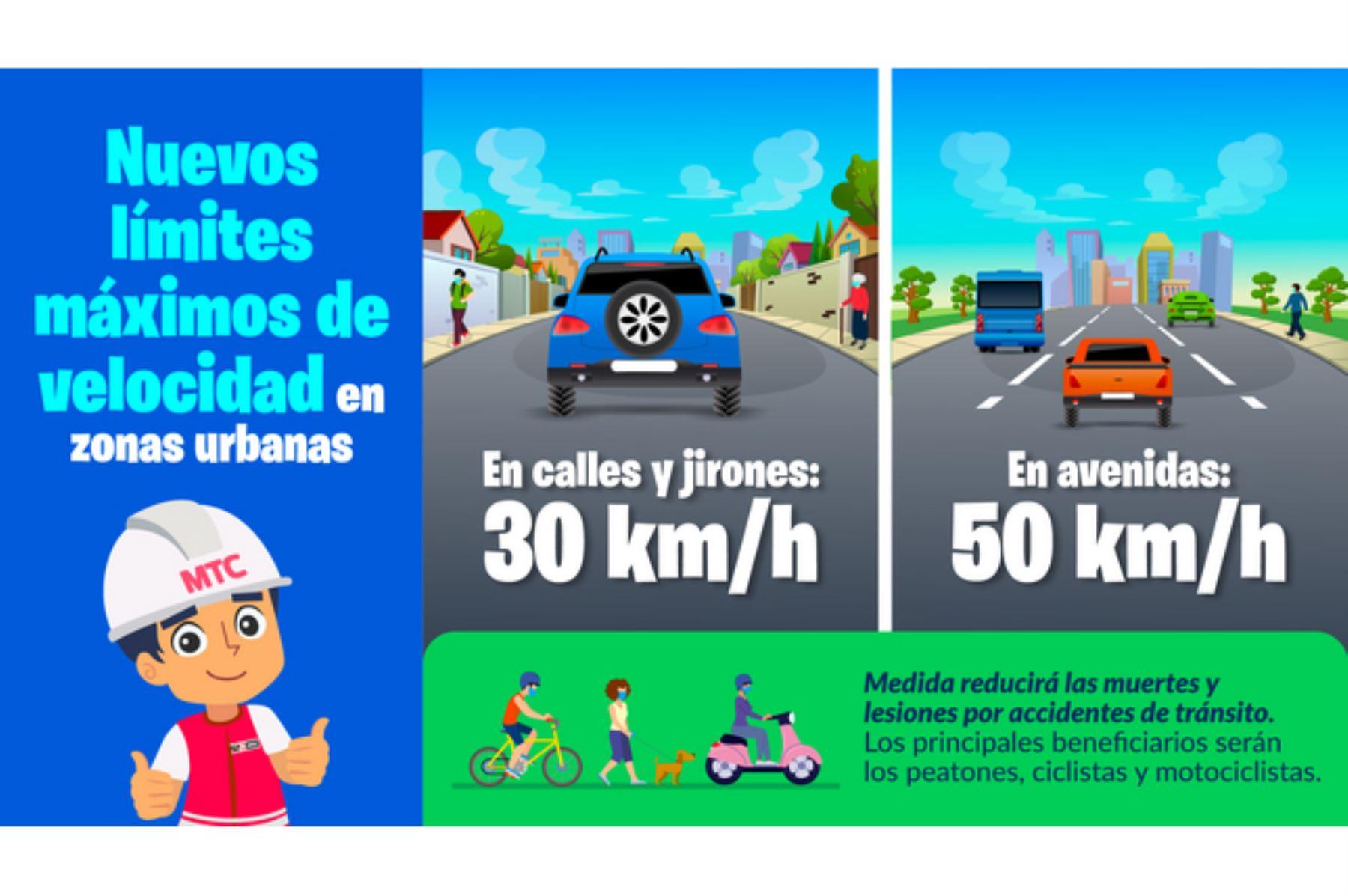 MTC modifica los límites máximos de velocidad en zonas urbanas. Foto: Andina/difusión.