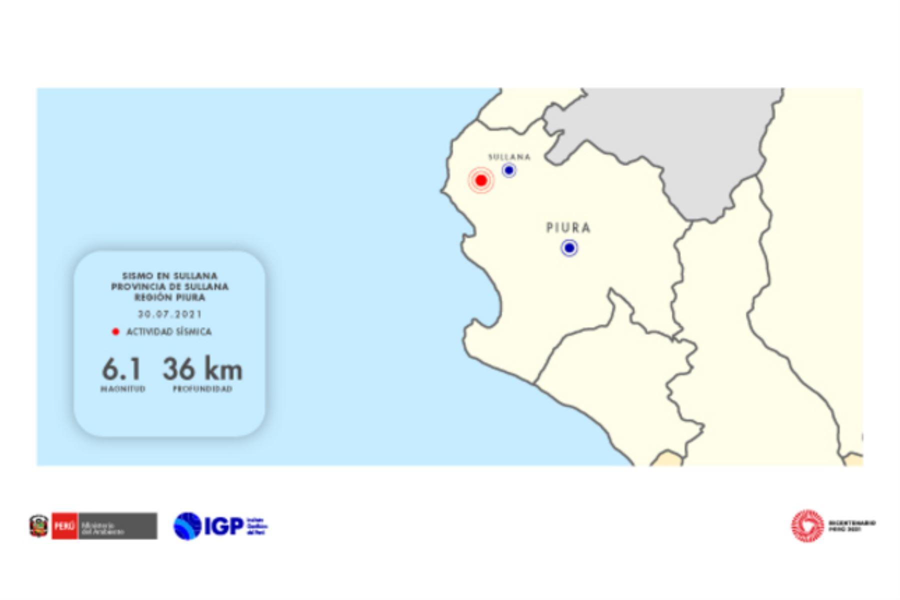 El sismo sacudió con intensidad a Sullana porque epicentro se ubicó a solo 36 kilómetros de profundidad. Foto: ANDINA/Difusión