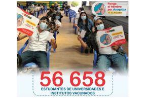 Más de 56,000 estudiantes del nivel superior de Arequipa ya recibieron la primera dosis de la vacuna contra el covid-19.Foto:  ANDINA/Difusión.