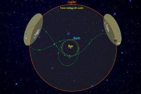 El lanzamiento de Lucy está programado para octubre de 2021, con el impulso gravitacional de la Tierra, completará un viaje de 12 años, a ocho asteroides diferentes: un asteroide del cinturón principal y siete troyanos, cuatro de los cuales son miembros de sistemas binarios. El complejo camino de Lucy llegará a ambos grupos de troyanos y nos aportará la primera vista de cerca de los tres tipos principales de cuerpos en los enjambres (los llamados tipos C, P y D).Foto: NASA