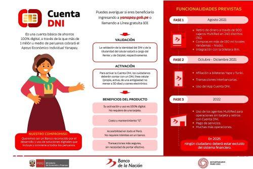 Banco de la Nación facilita la obtención de la Cuenta DNI para acceder al bono Yanapay Perú. Imagen: Banco de la Nación/Difusión.