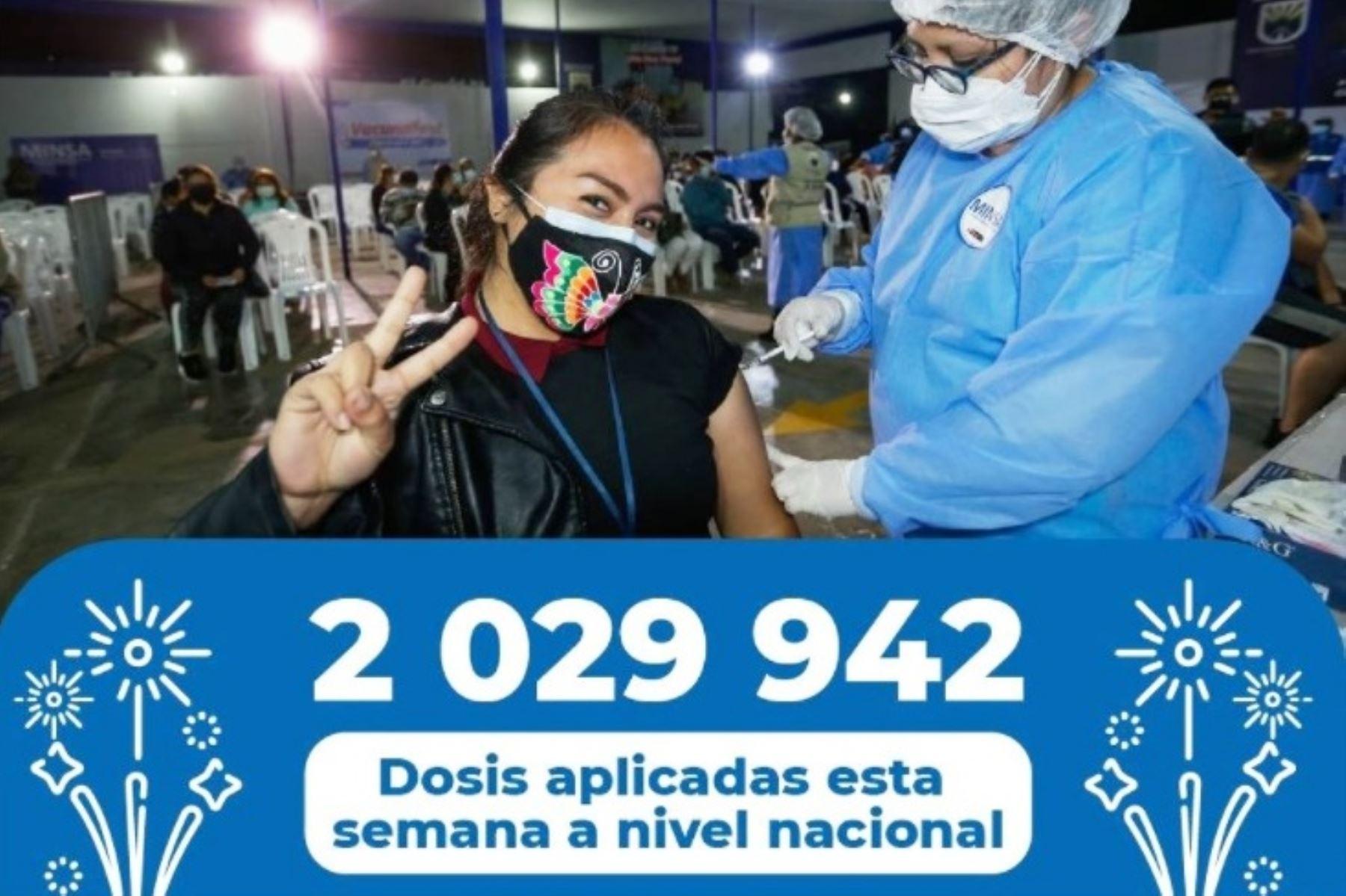 Covid-19: más de 2 millones de dosis de la vacuna se aplicaron la última semana