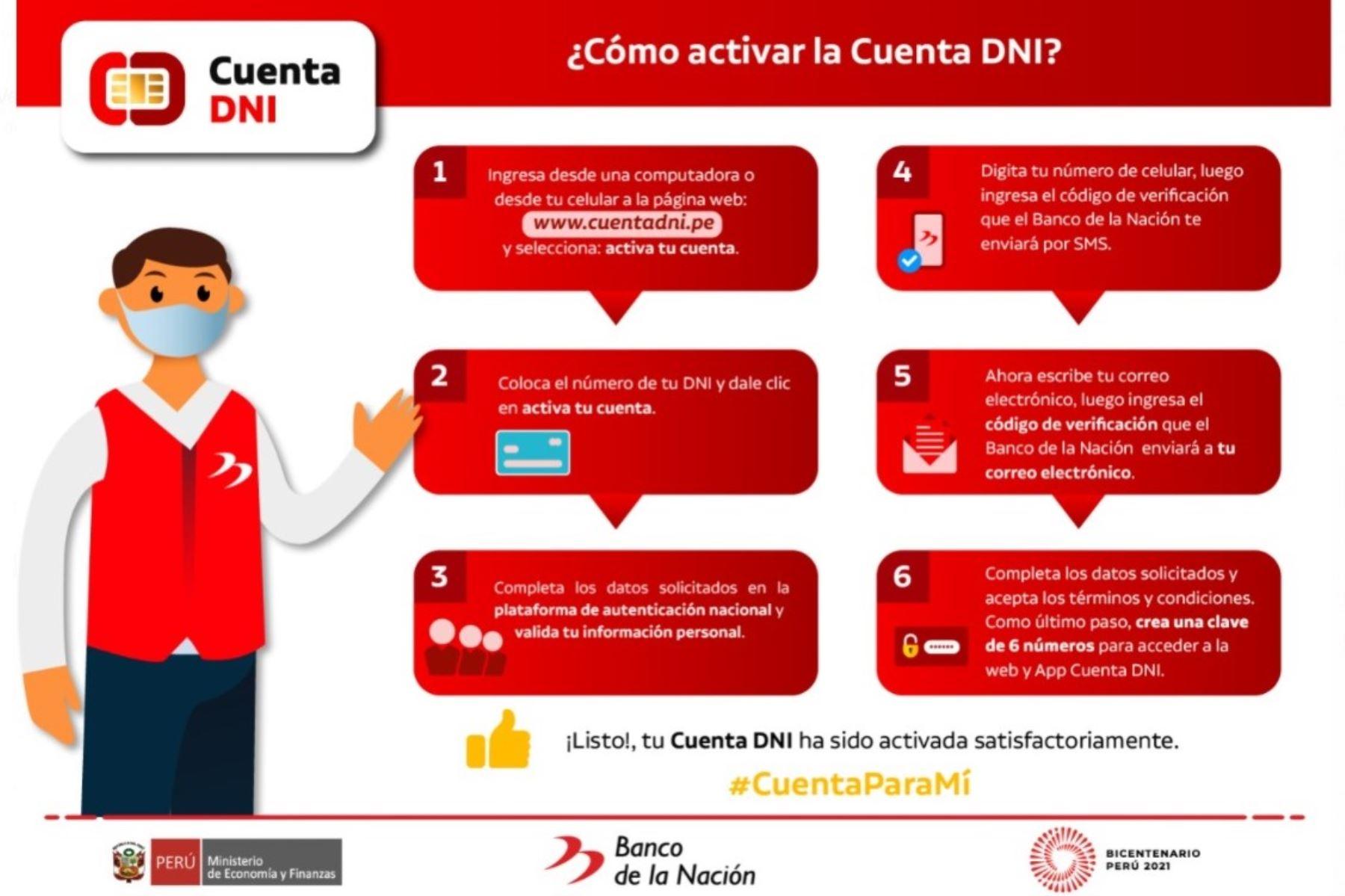 Información del BN sobre activación de Cuentas DNI.