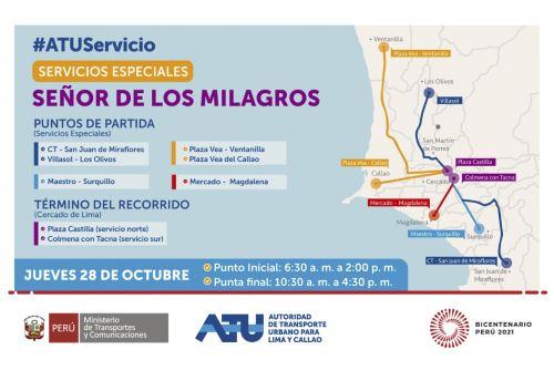 Cada ruta dispondrá de 4 buses para facilitar el transporte de los vecinos y vecinas que deseen acudir al templo Las Nazarenas. ANDINA/ ATU