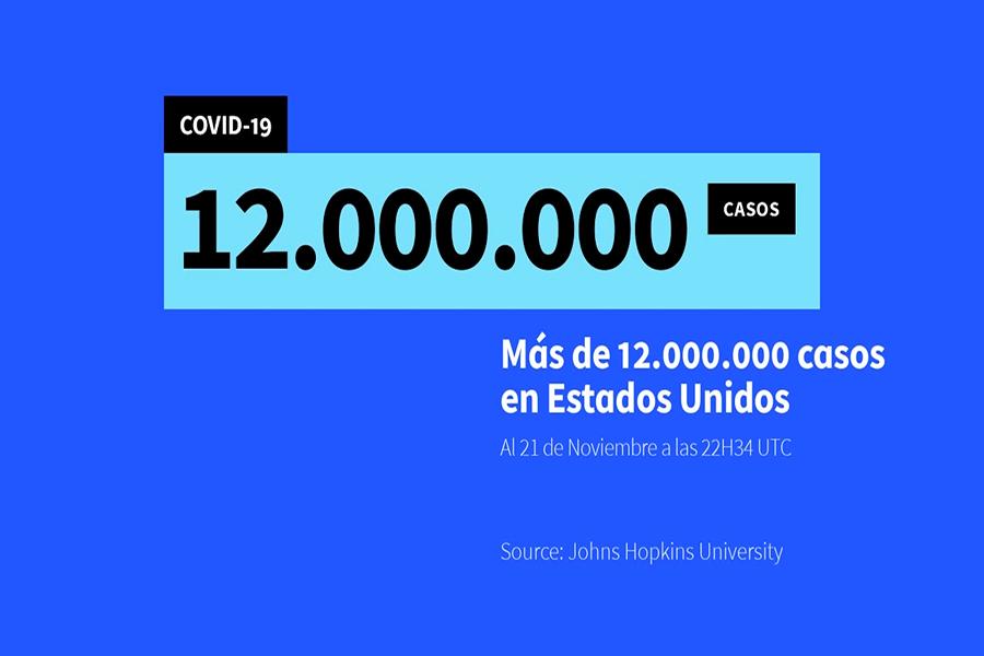 EEUU supera los 12 millones de casos de covid-19